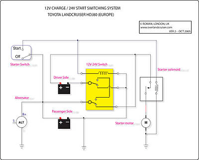 24v Battery Booster Recovery system's OVERLANDING-12-24v-switch.jpg